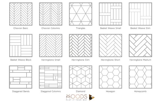 Moduleo Moods Flooring Combinations and Patterns
